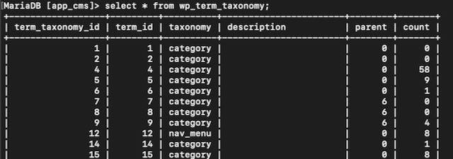 WPのデータベース